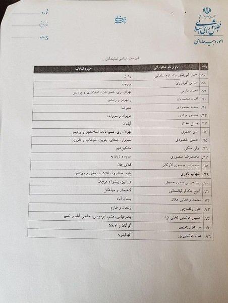 سوال ۷۶ تن از نمایندگان مجلس از روحانی+ اسامی
