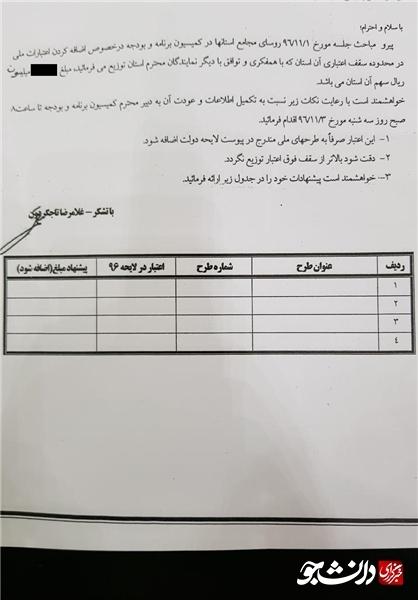 ماجرای فرمهایی که تاجگردون در مجلس توزیع کرد/ نظرخواهی یا امتیازگیری قبل از بررسی بودجه؟ +سند