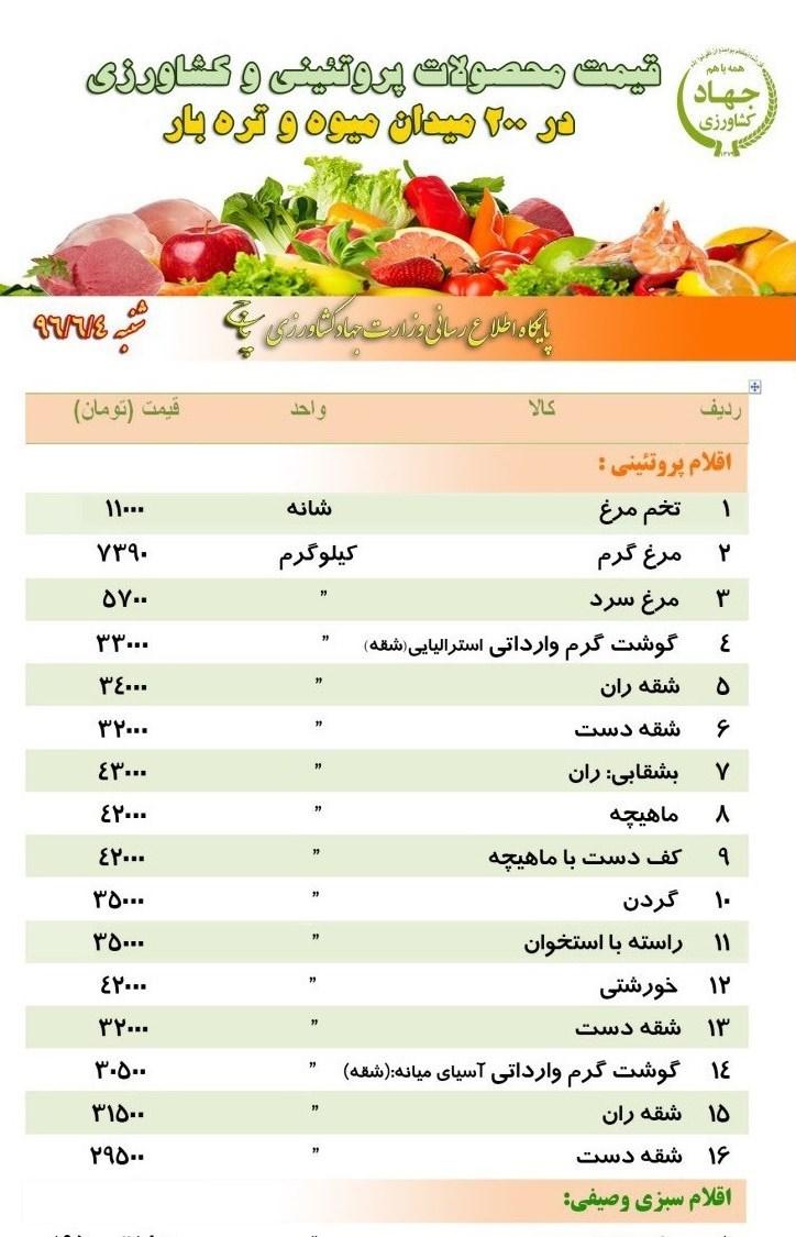 قیمت امروز ۱۶ قلم گوشت و مرغ در میادین میوه و تره بار
