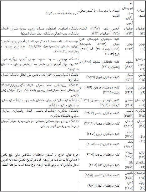 توزیع کارت آزمون سنجش استاندارد مهارتهای زبان فارسی از فردا آغاز میشود