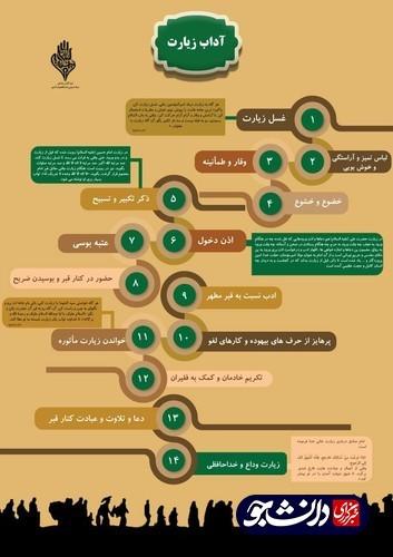 آداب زیارت امام حسین (ع) در روز اربعین منتشر شد+ اینفوگرافی