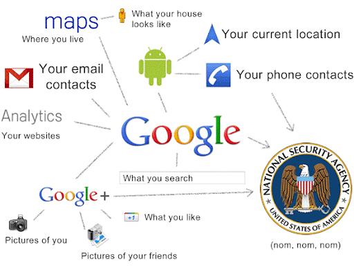 گوگل حریم خصوصیتان را رصد میکند! / نفوذ به زیرساخت اینترنتی ایران و سوریه