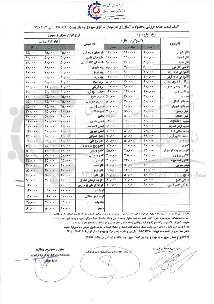 جدیدترین قیمت انواع میوه در میدان مرکزی تهران اعلام شد +جدول