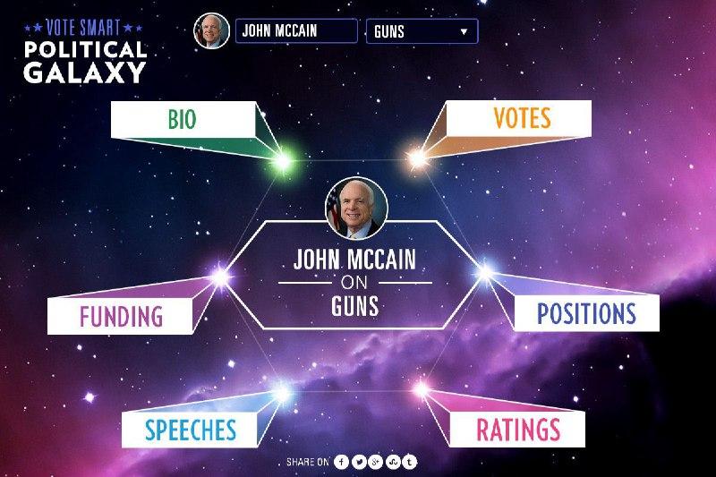 فرد یا برنامه؟ مسئله این است/ نگاهی بر ابعاد شفافیت در انتخابات ریاستجمهوری
