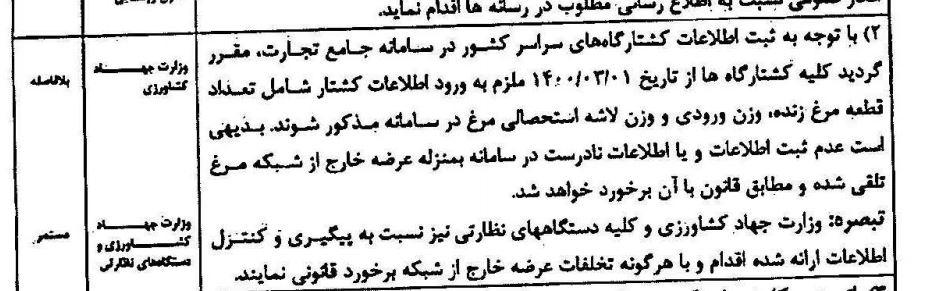 ثبت اطلاعات کشتار مرغ در سامانه جامع تجارت الزامی شد + سند