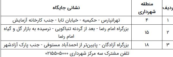 توصیههایی درباره ذبح دام در آستانه عید قربان + فهرست کشتارگاهها