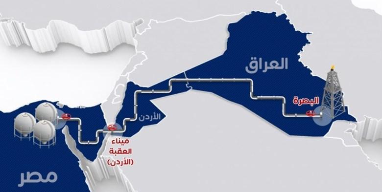 شام جدید - انتقال نفت عراق از طریق اردن به مصر